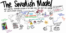 Poster on Swedish Model from South Africa
