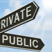"Street signs indicating ""private"" and ""public"" in different directions"