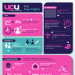 "UCU's ""Four Fights"" explained"